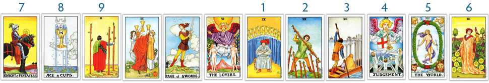 Counting from the 9 of Cups