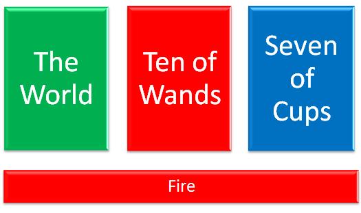 Elemental Bases Fire