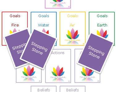 stepping stones to success tarot reading method used with the tarot eleemnts vision spread
