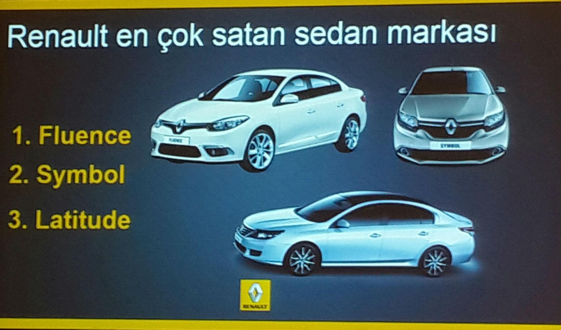 Renault, Sedan'da en çok tercih edilen marka oldu