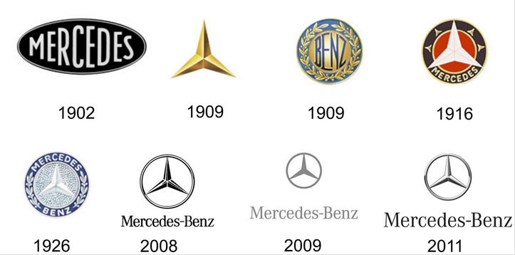 Image result for logo değişimleri