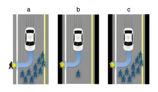 Sürücüsüz otomobillerin ahlaki ikilemi
