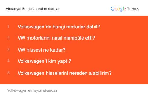 almanya volkswagen emisyon skandalı en çok sorulan sorular
