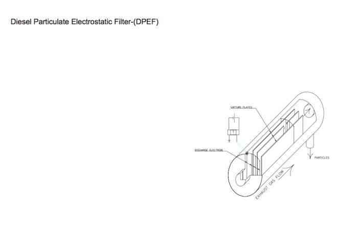 diesel particulate electrostatic filter