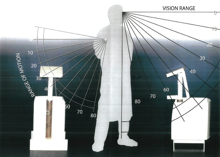 Human Factors Engineering in the Design of Surgical ...