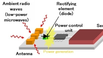 Highly Sensitive Diode, Converts Microwaves to Usable Electricity