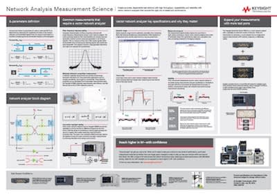 Get Updated Network Analysis Measurement Science Poster