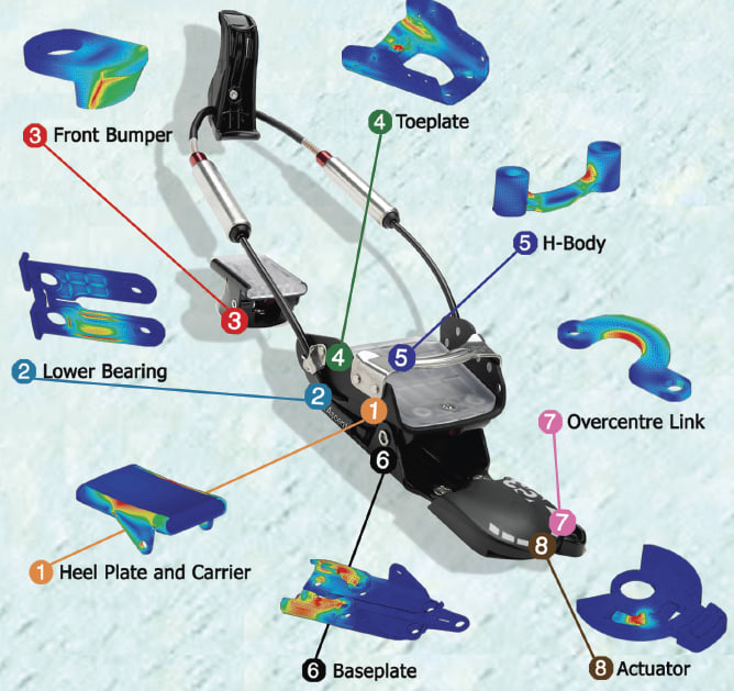 Ski Binding Prototype Designed And Tested With FEA
