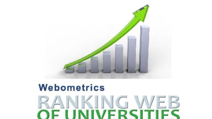 Top 10 Webometrics Ranking