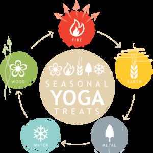 FREE Seasonal Yoga Introduction