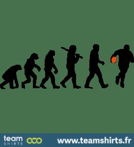 Entwicklung des Fußballs 3