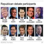 First-GOP-debate-2015