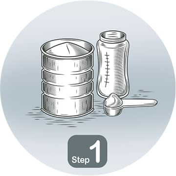 Step (1)