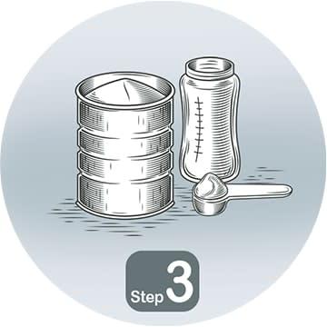 Step (3)
