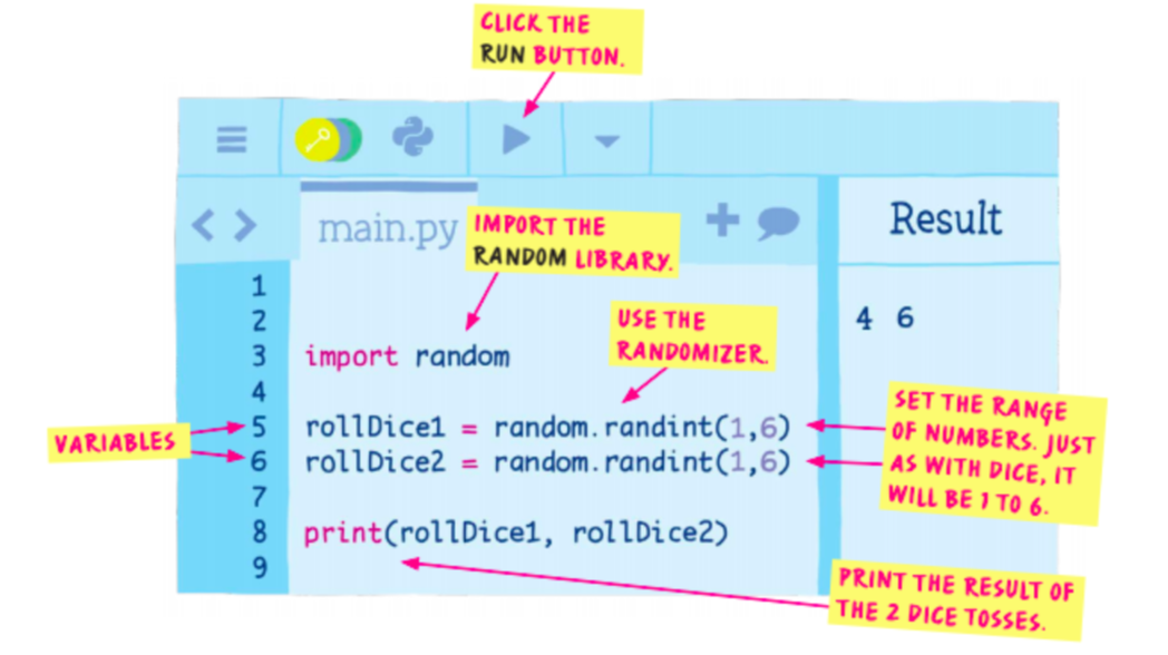 An example of code, with learning labels