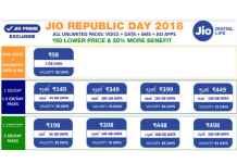 Latest Reliance JIO Republic day offer 2018