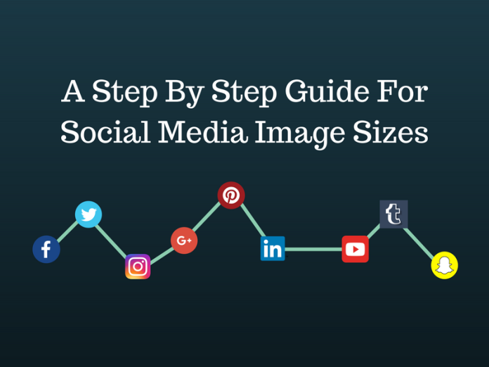 A Step By Step Guide For Social Media Image Sizes 2017