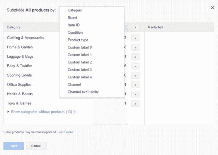 Google Shopping Campaign Segmentation