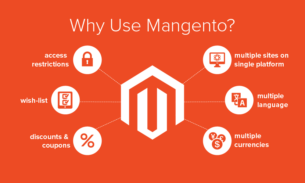 Magento user guide in a PDF format