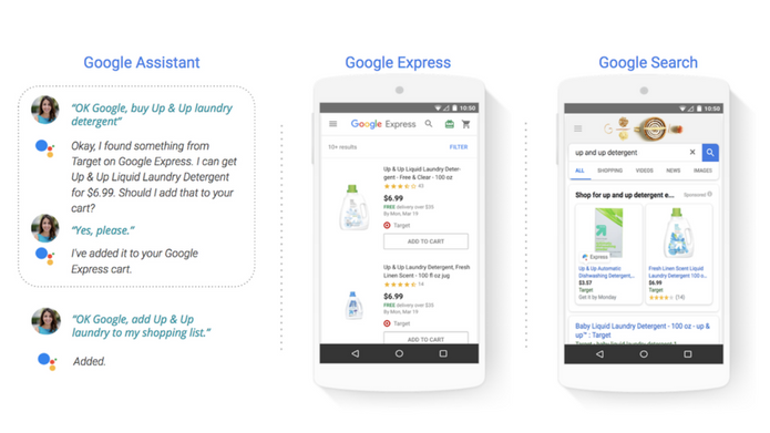 GoogleShopping Actions Let Users To Buy Through Assistant And Search