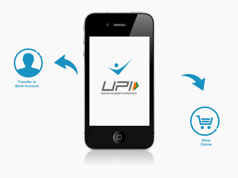 Unified Payment Interface (UPI)