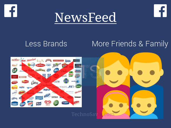 Facebook NewsFeed: Expect more post from your friends than brands