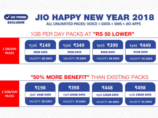 Jio Happy New Year 2018 Revised