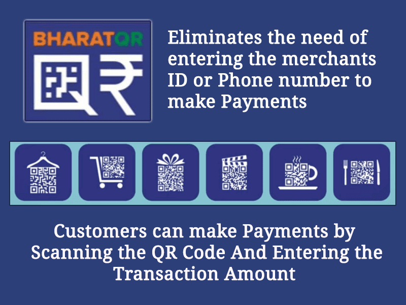 BharatQR - A New Cashless Mechanism