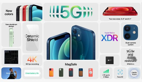 Apple Hi Speed Event 2020: 5G iPhone 12 Pro Max Features