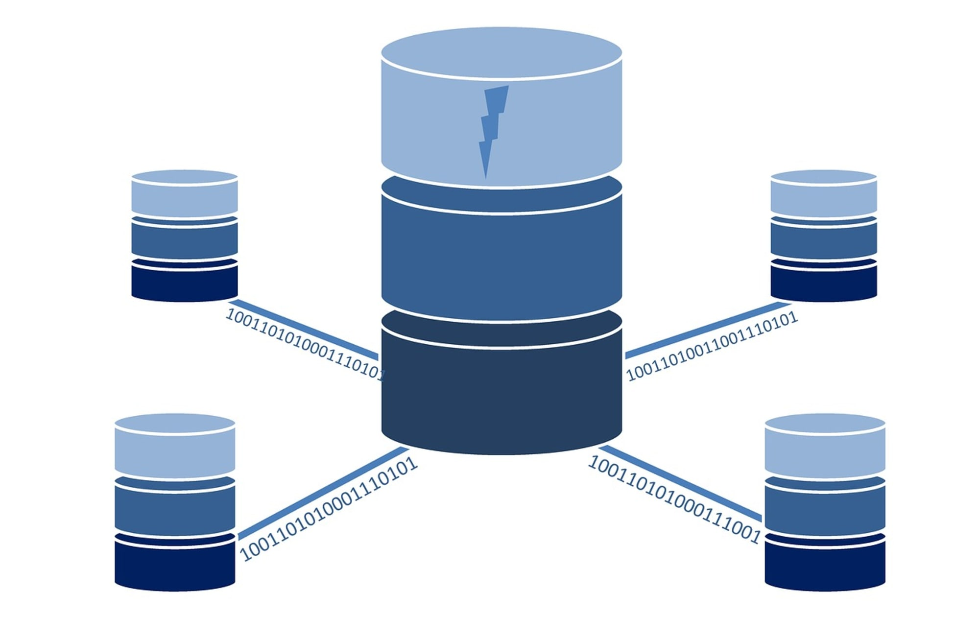 How to Connect to an Azure SQL Database