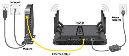 How to setup Netgear router Wifi Password reset login Get help