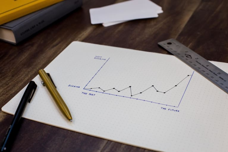 Tools for measuring and graph on paper