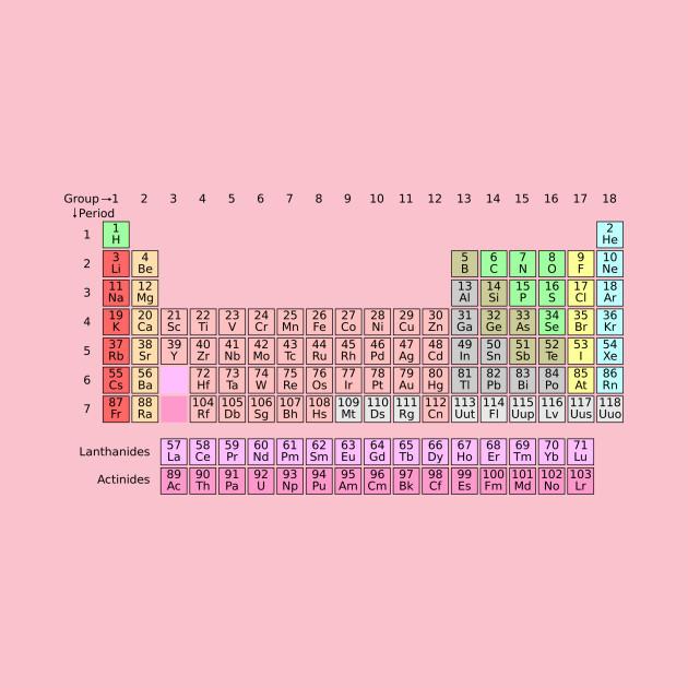 Periodic Table Back To School Kids T Shirt Teepublic