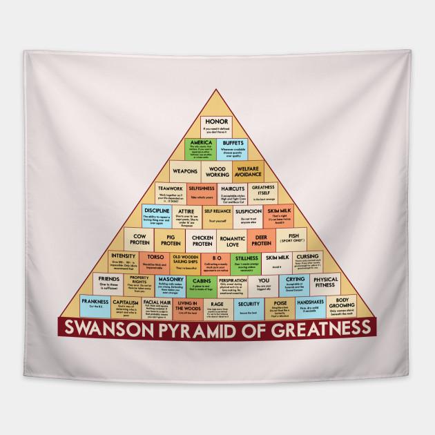 image regarding Ron Swanson Pyramid of Greatness Printable Version identified as Swanson Pyramid of Greatness