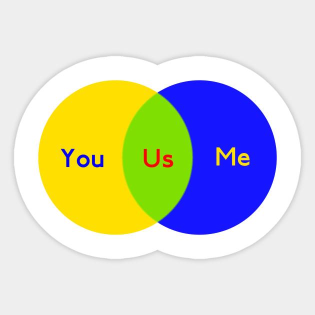 The Venn Diagram Of Us Venn Diagram Sticker Teepublic