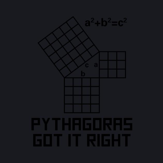 Pythagoras Got It Right