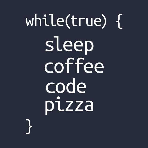C++ Infinite Loop