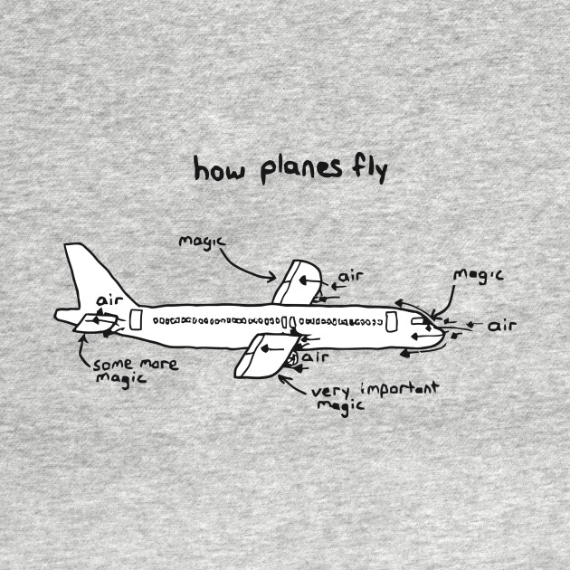 How Planes Fly - Aerospace Engineer