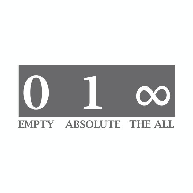 Zero, One, Infinity