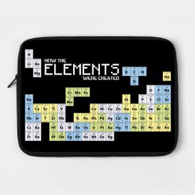 Periodic table laptop cases teepublic main tag periodic table laptop cases urtaz Gallery