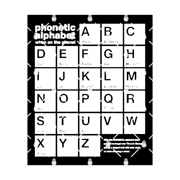 Funny Phonetic Alphabet Chart When On The Phone Phonetic Sticker Teepublic