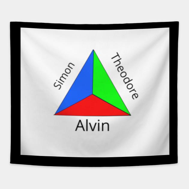 Alvin And The Chipmunks Meme Best Head - Photos Idea