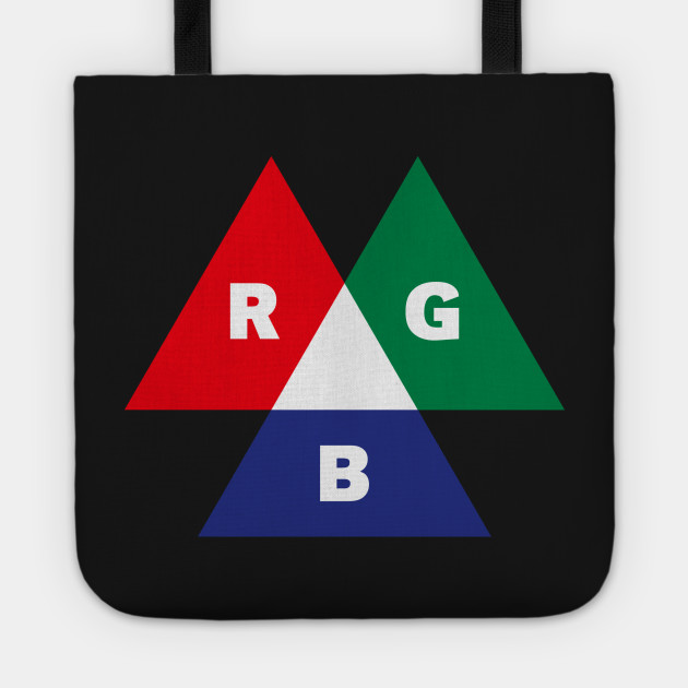 RGB Mode (Red - Green - Blue)