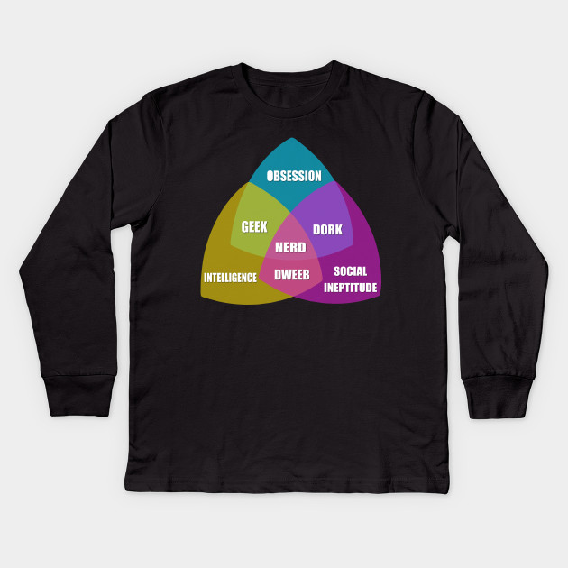 Nerd Venn Diagram Nerd Kids Long Sleeve T Shirt Teepublic