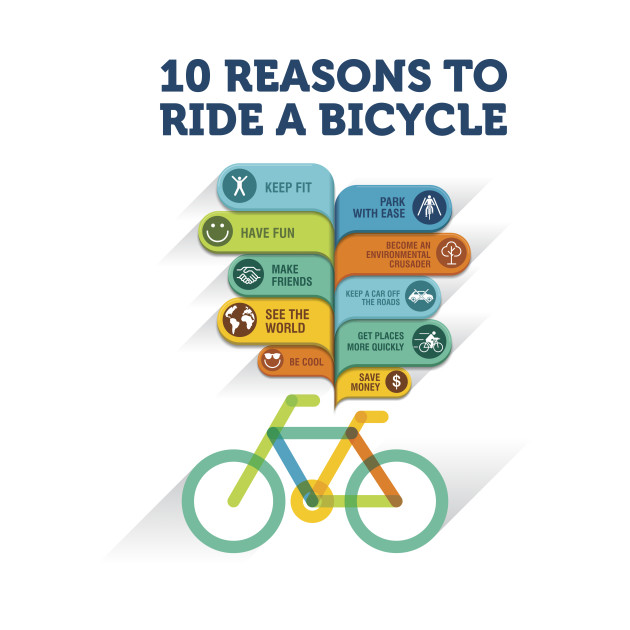 10 REASONS TO RIDE A BICYCLE