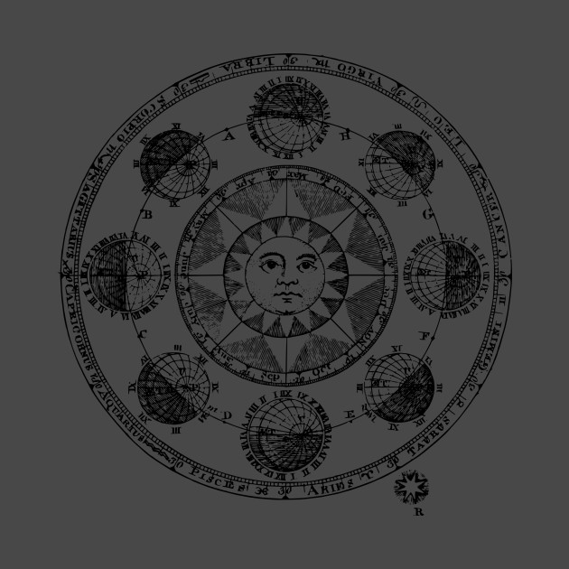 Astronomy, astrology, occult, magic, divination, sun moon cycle
