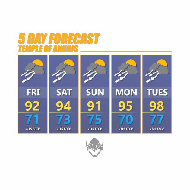 Pharah Five Day Forecast