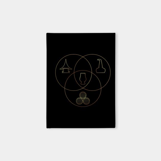 Golden Whisky Making Venn diagram