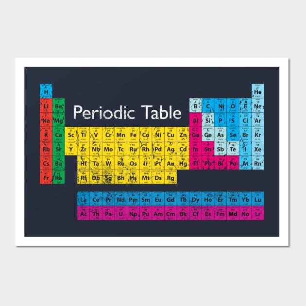 Vintage Periodic Table - Vintage Periodic Table - Wall Art | TeePublic