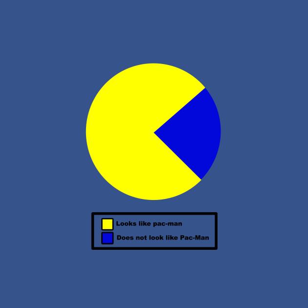 Looks Like Pac Man Pie Chart Funy T Shirt Teepublic